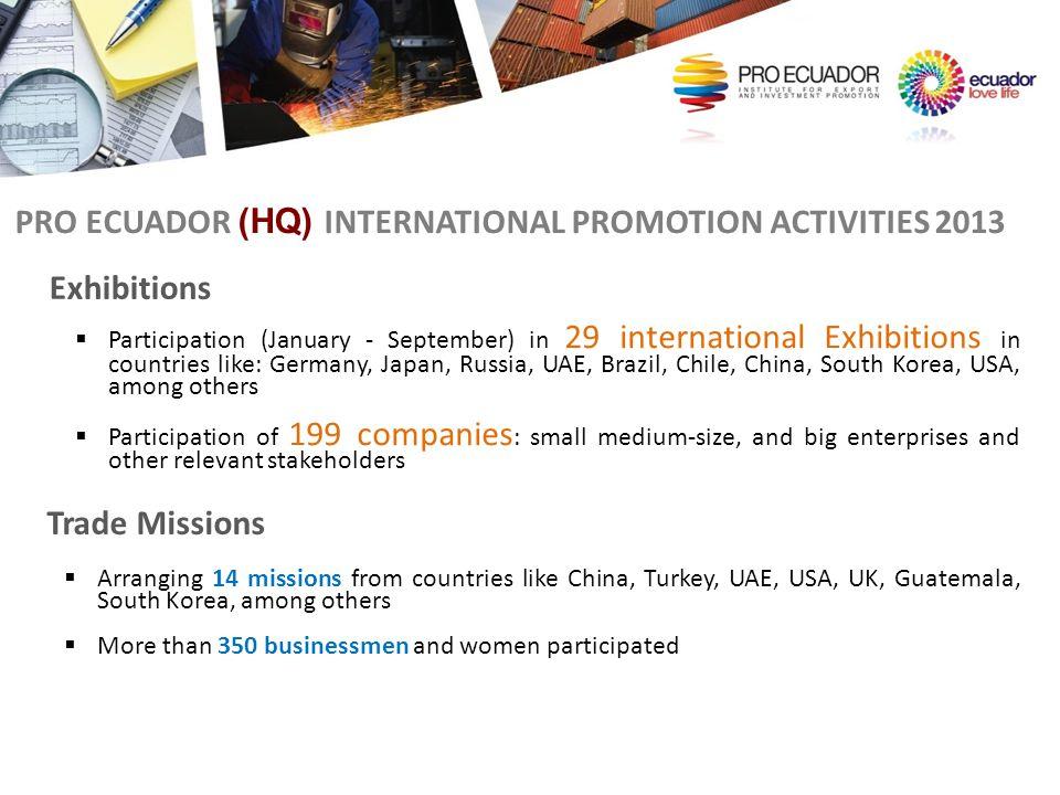 PRO ECUADOR (HQ) INTERNATIONAL PROMOTION ACTIVITIES 2013