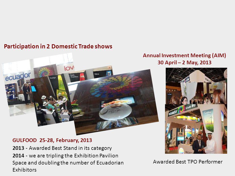 Annual Investment Meeting (AIM)