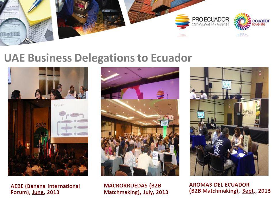 UAE Business Delegations to Ecuador