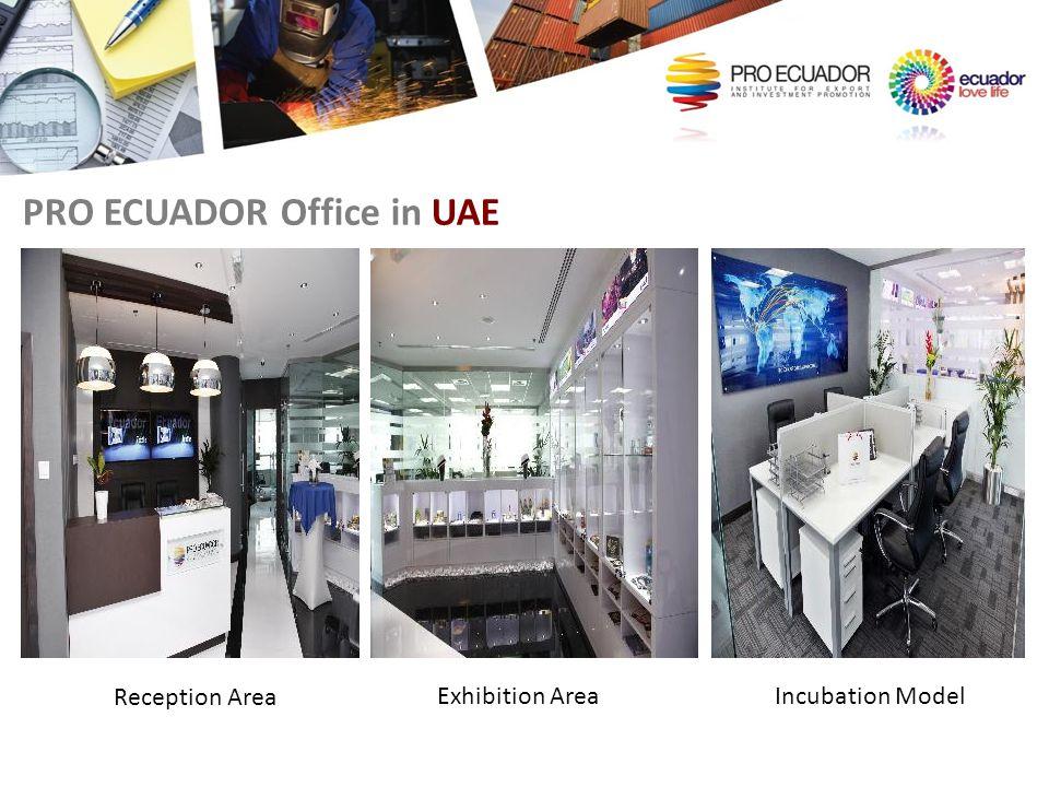 PRO ECUADOR Office in UAE