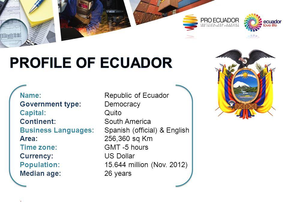 PROFILE OF ECUADOR Name: Republic of Ecuador