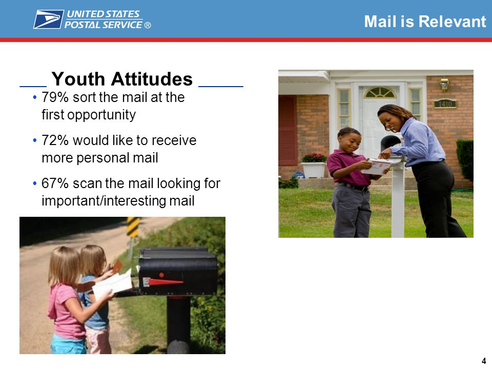 Youth Attitudes Mail is Relevant