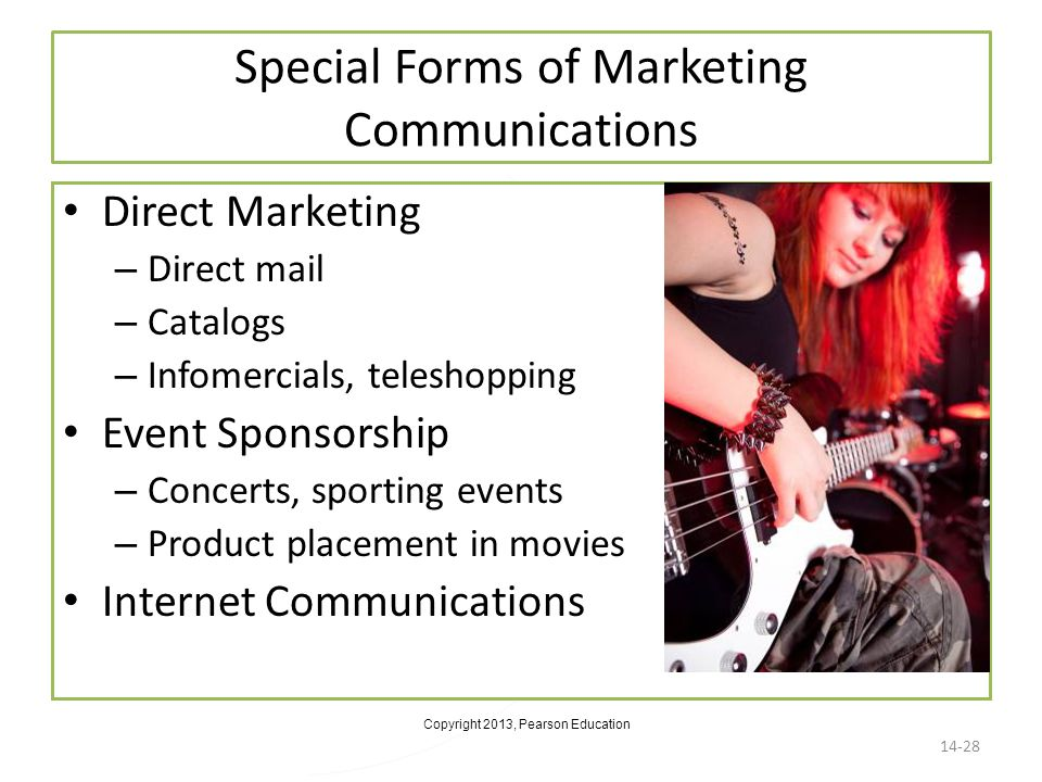 Special Forms of Marketing Communications