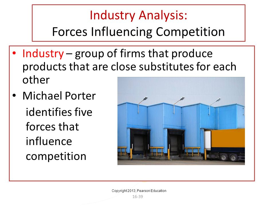 Industry Analysis: Forces Influencing Competition
