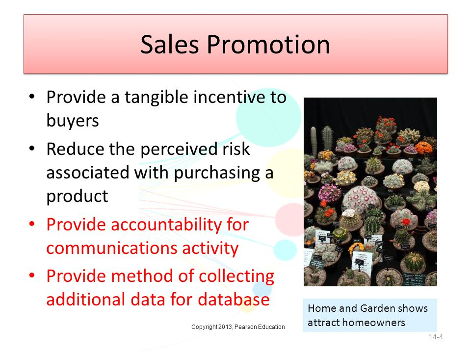 Sales Promotion Provide a tangible incentive to buyers