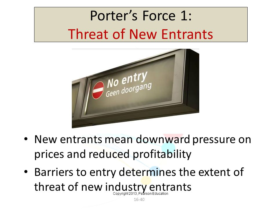 Porter's Force 1: Threat of New Entrants