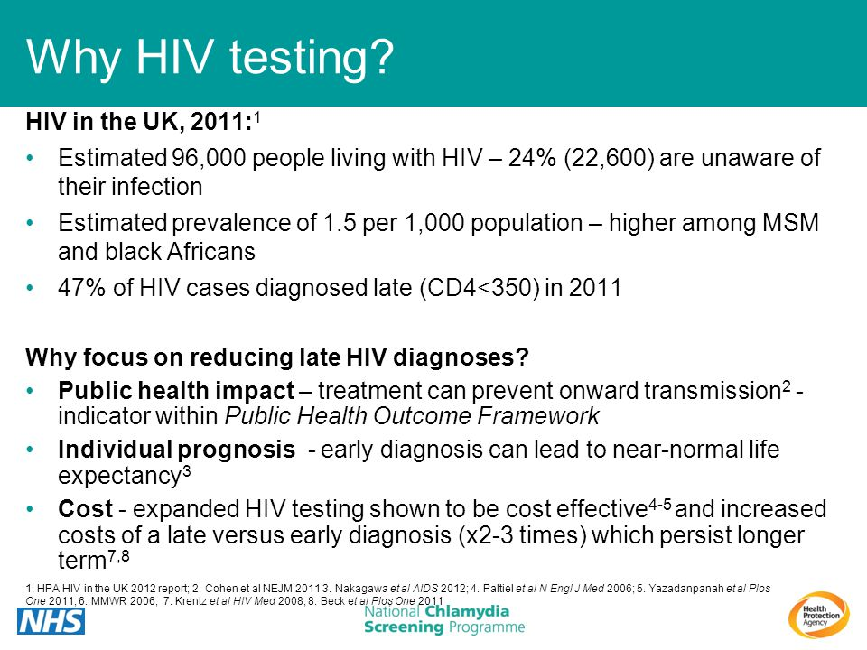 Why HIV testing HIV in the UK, 2011:1