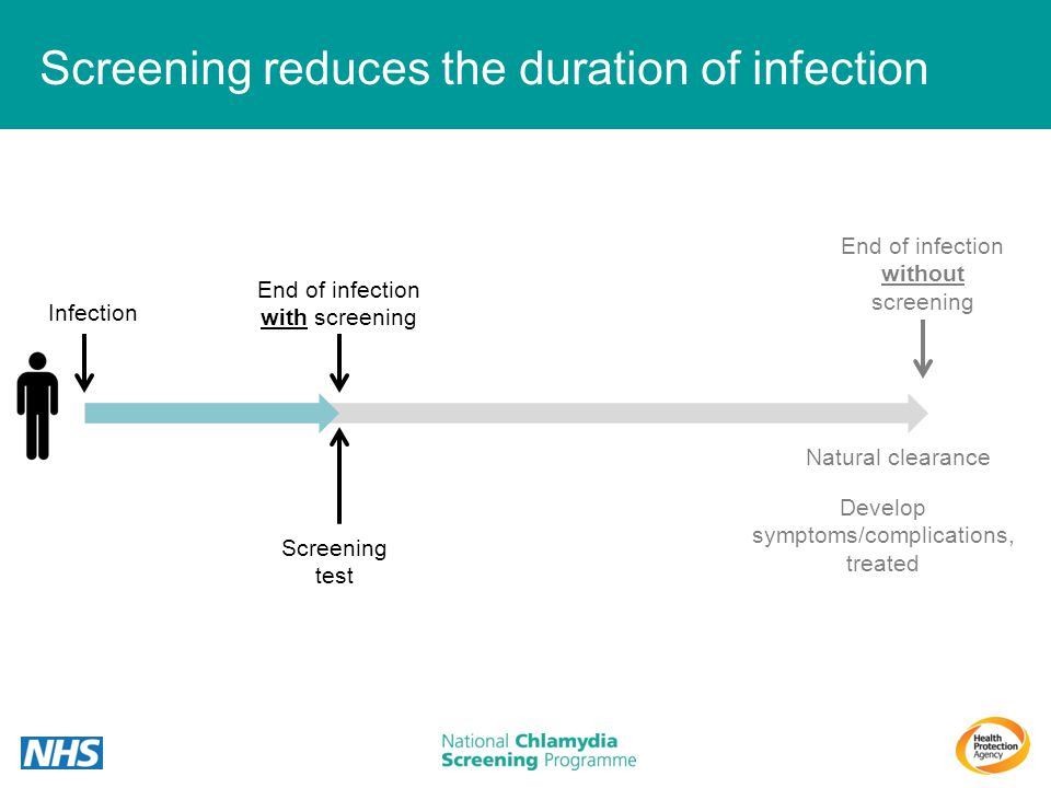 Screening reduces the duration of infection