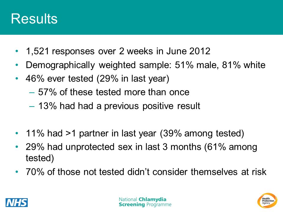 Results 1,521 responses over 2 weeks in June 2012