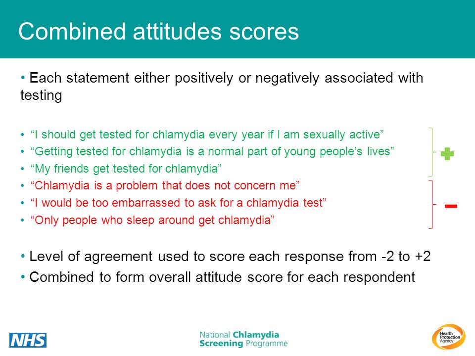Combined attitudes scores