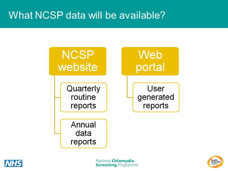 What NCSP data will be available
