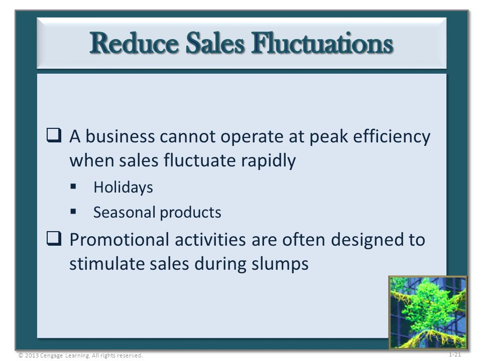 Reduce Sales Fluctuations