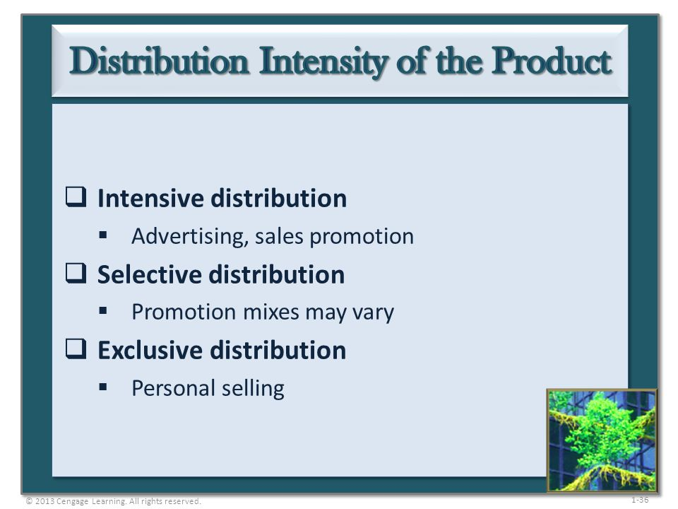 Distribution Intensity of the Product