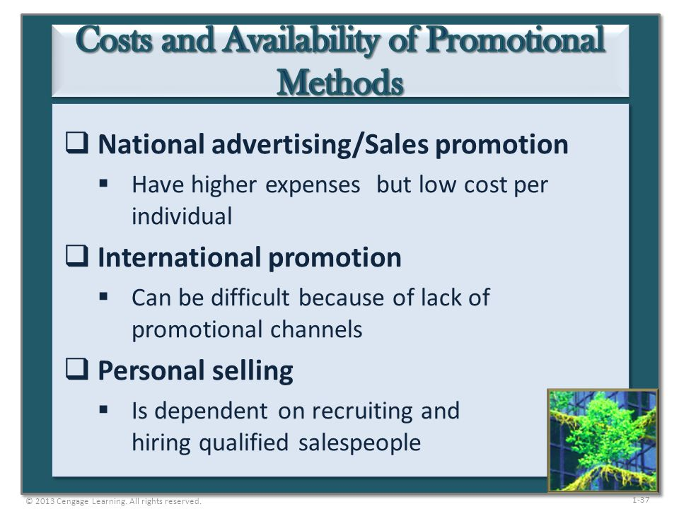 Costs and Availability of Promotional Methods