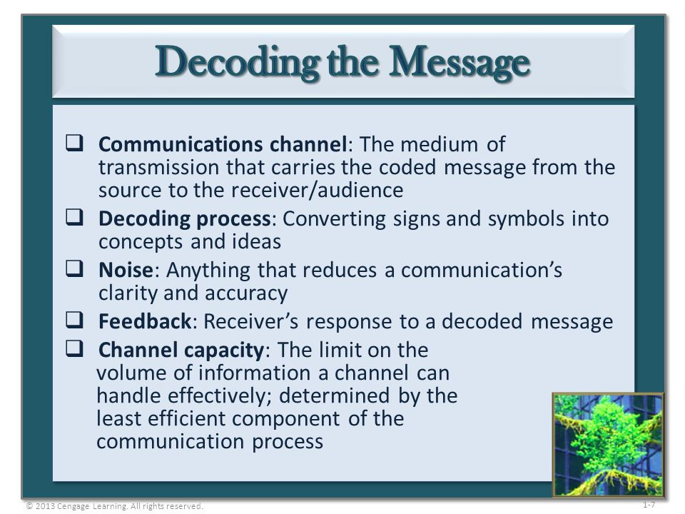 Decoding the Message Communications channel: The medium of transmission that carries the coded message from the source to the receiver/audience.
