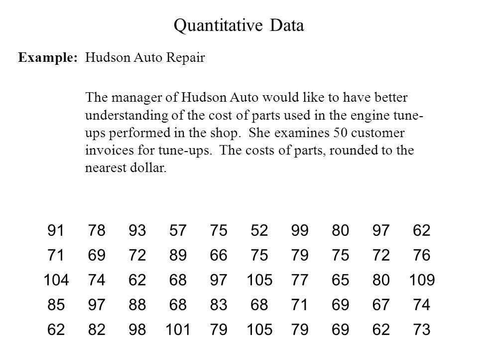 Quantitative Data Example: Hudson Auto Repair.