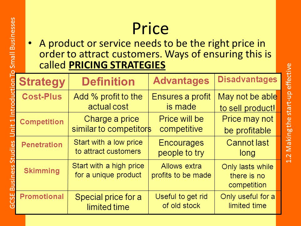 Price Strategy Definition