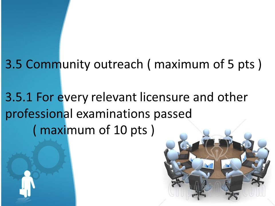 3.5 Community outreach ( maximum of 5 pts )