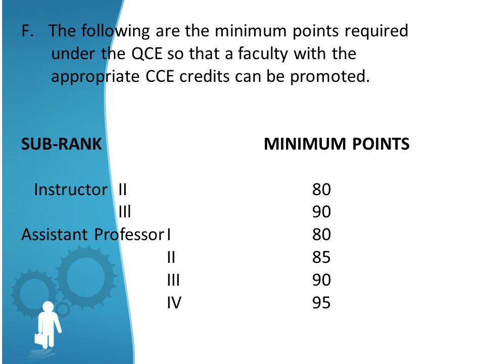 The following are the minimum points required