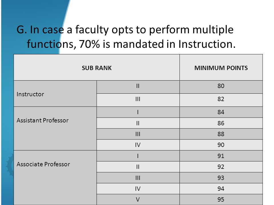 G. In case a faculty opts to perform multiple functions, 70% is mandated in Instruction.