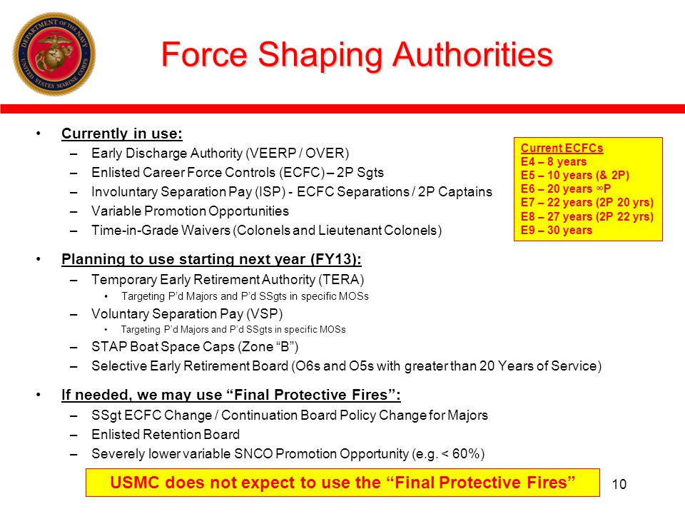 Force Shaping Authorities
