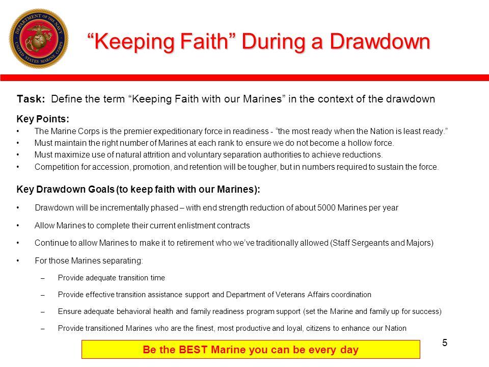 Keeping Faith During a Drawdown