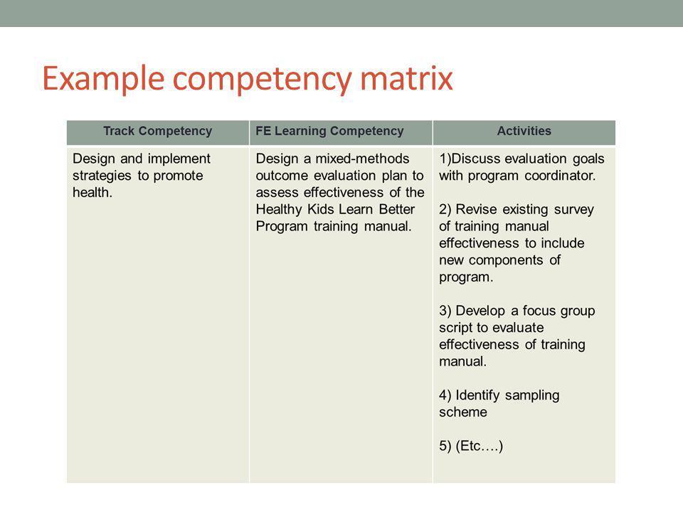 Example competency matrix
