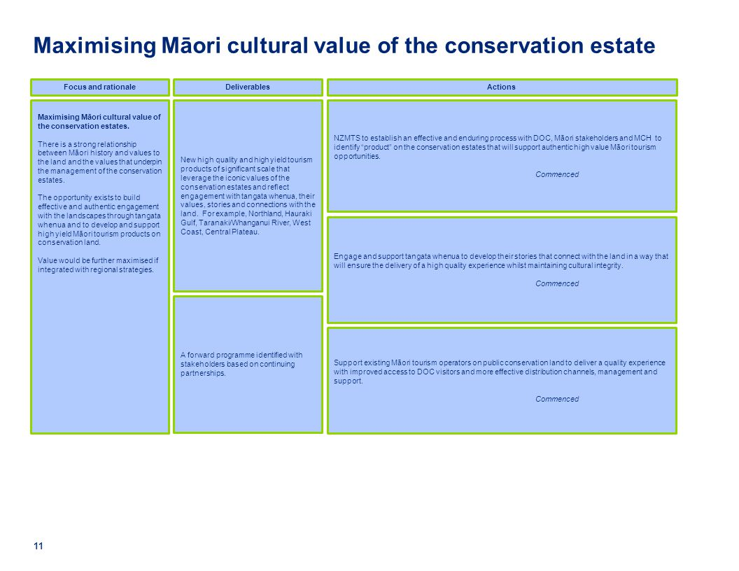 Maximising Māori cultural value of the conservation estate