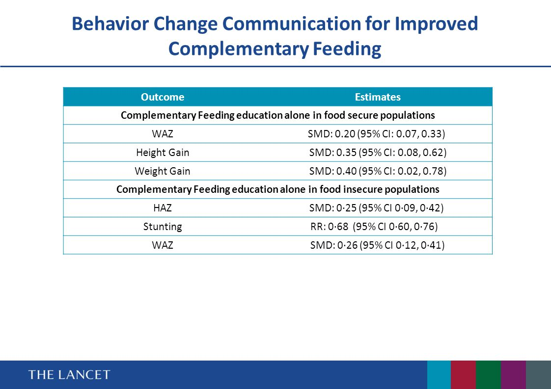 Behavior Change Communication for Improved Complementary Feeding
