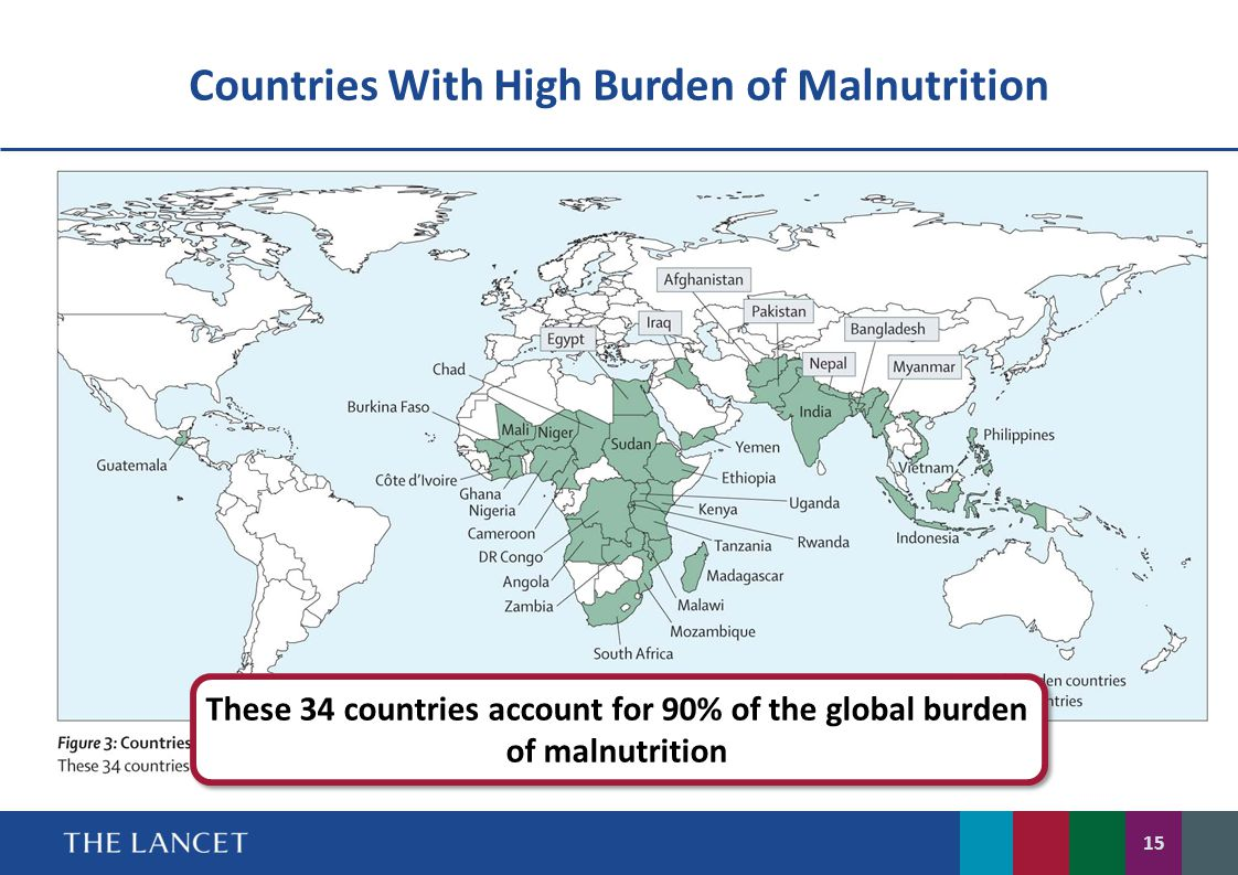 Countries With High Burden of Malnutrition