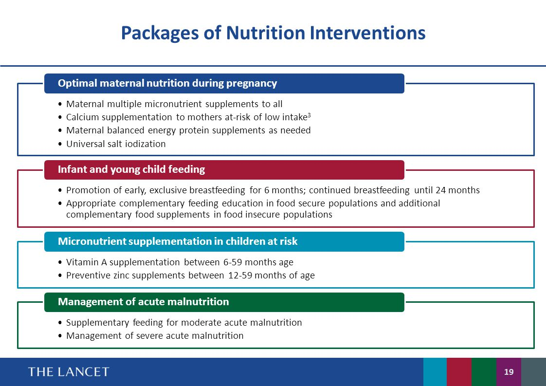 Packages of Nutrition Interventions