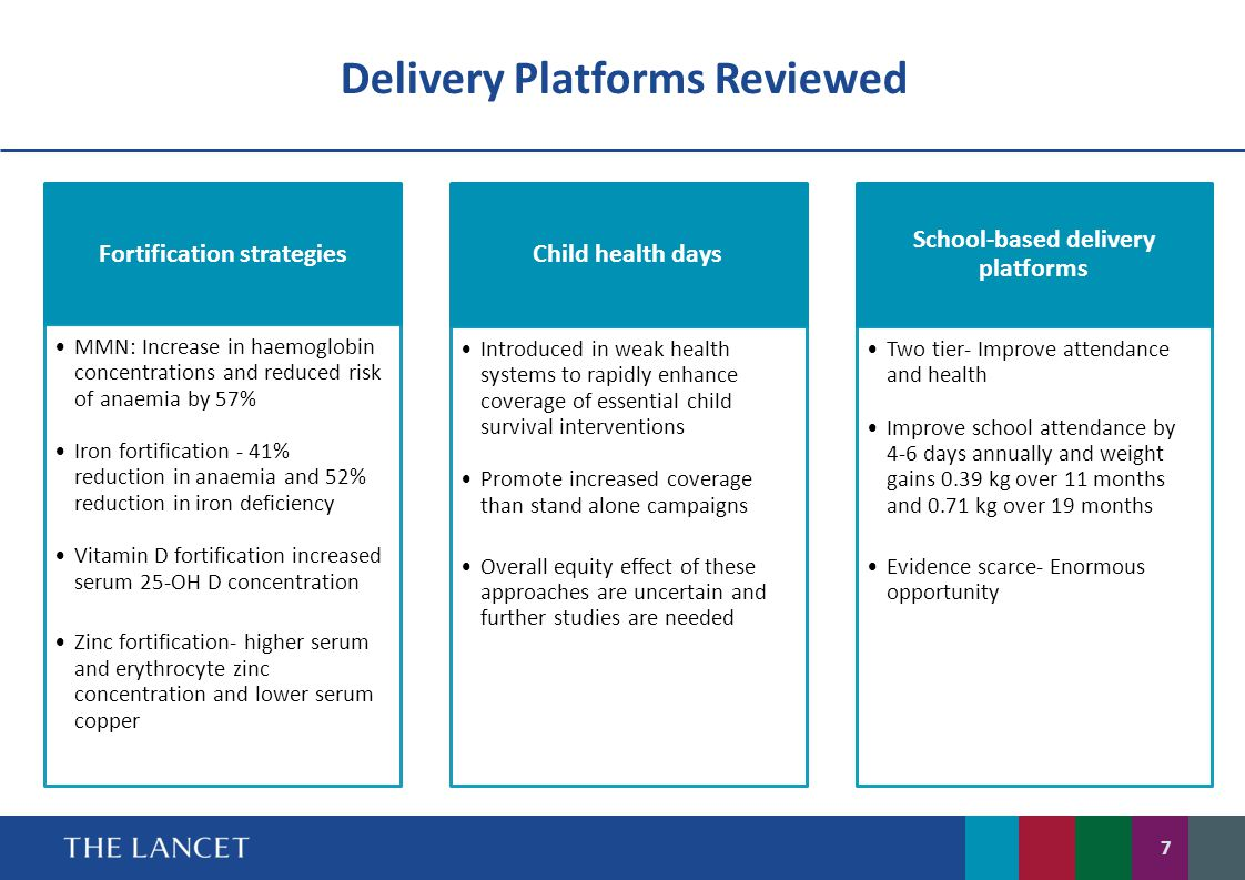 Delivery Platforms Reviewed