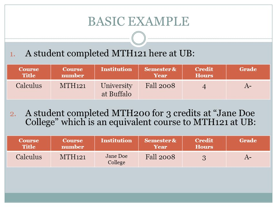 BASIC EXAMPLE A student completed MTH121 here at UB:
