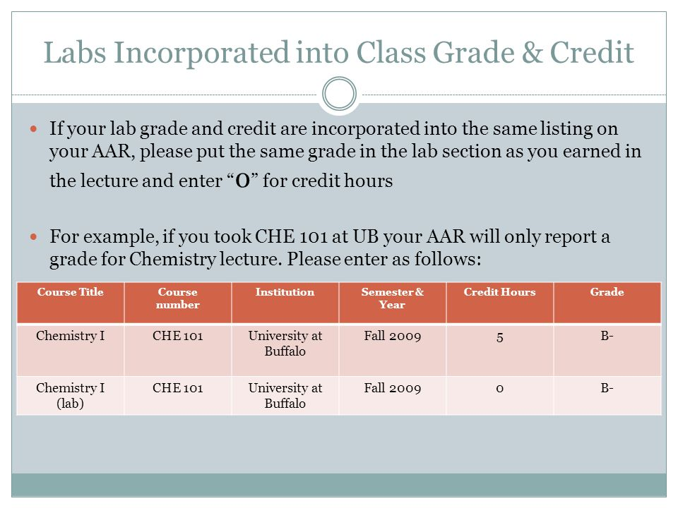 Labs Incorporated into Class Grade & Credit