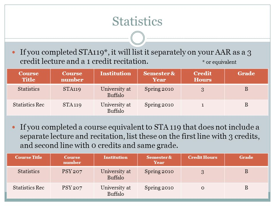 Statistics If you completed STA119*, it will list it separately on your AAR as a 3 credit lecture and a 1 credit recitation.