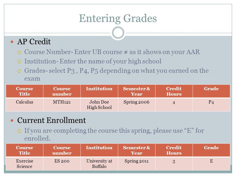 Entering Grades AP Credit Current Enrollment