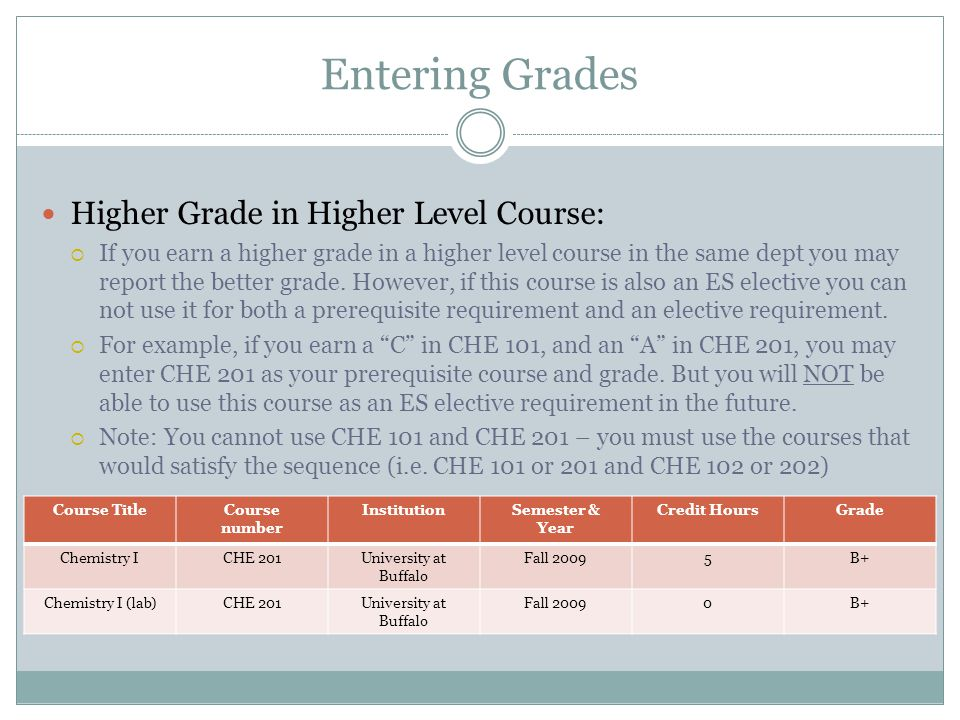 Entering Grades Higher Grade in Higher Level Course: