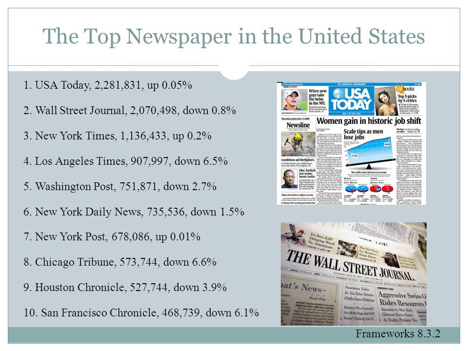 The Top Newspaper in the United States