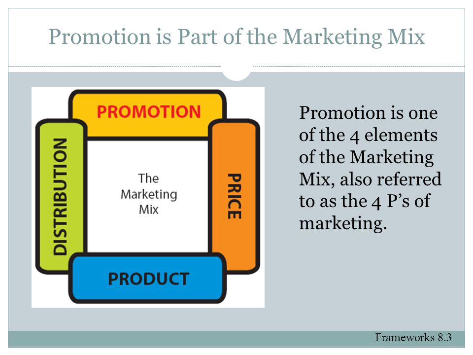 Promotion is Part of the Marketing Mix