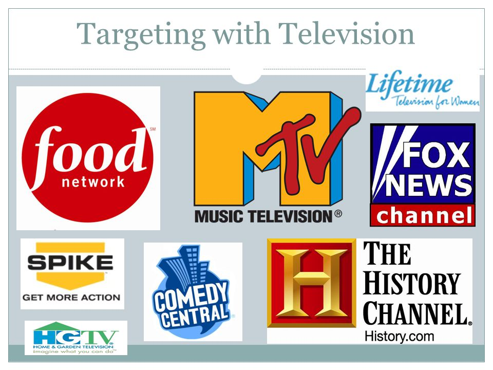 Targeting with Television