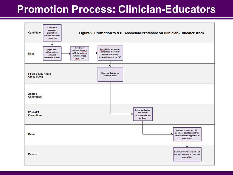 Promotion Process: Clinician-Educators
