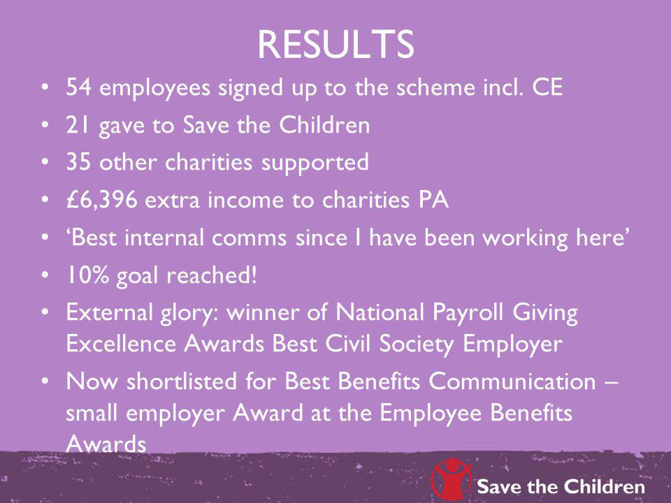RESULTS 54 employees signed up to the scheme incl. CE