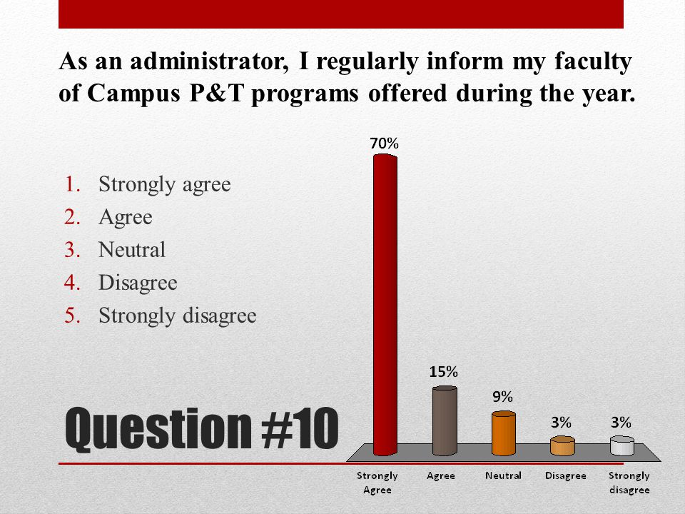 As an administrator, I regularly inform my faculty of Campus P&T programs offered during the year.