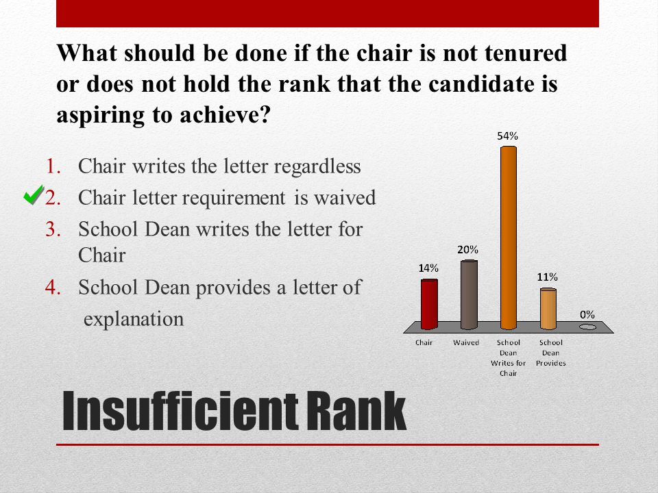 What should be done if the chair is not tenured or does not hold the rank that the candidate is aspiring to achieve