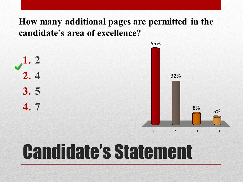 Candidate's Statement