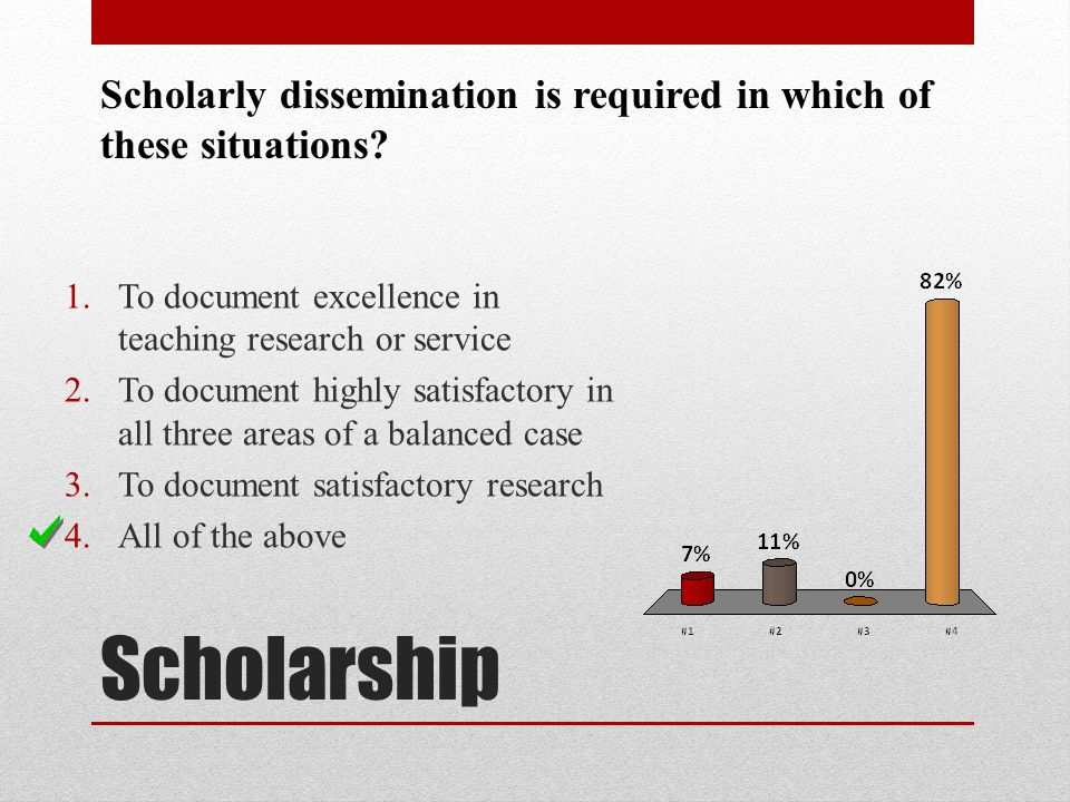 Scholarly dissemination is required in which of these situations