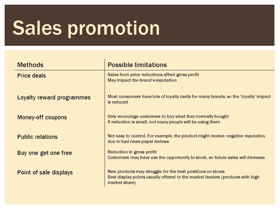 "impact of promotional methods Affect the consumer buying behavior during the shopping earlier  ""buy one get  one free"" is one of promotion method of sales promotion in which an extra."