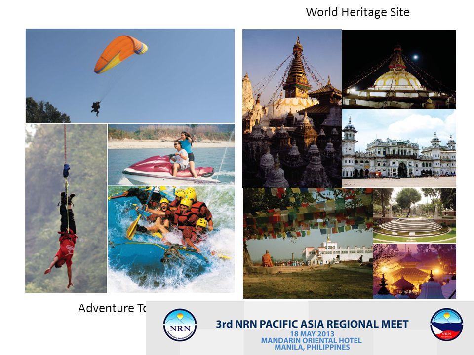 Adventure Tourism in Nepal