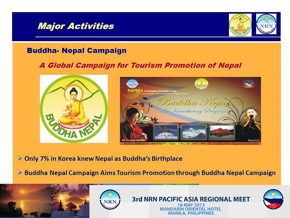 Major Activities Buddha- Nepal Campaign