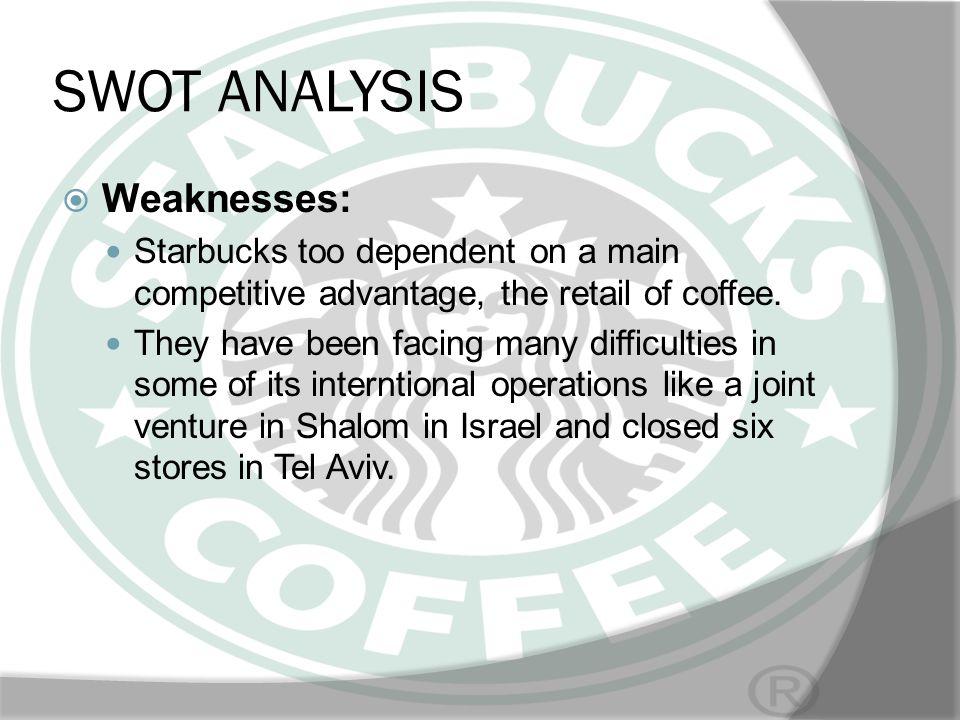 SWOT ANALYSIS Weaknesses: